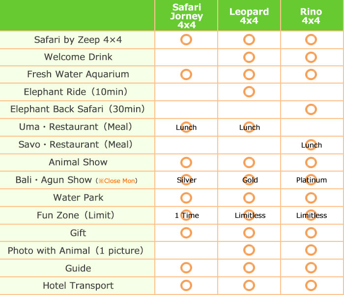 Bai trail Include List