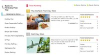 Please check Target popular ranking for first dayHere is popular ranking for first day plan in Bali.You might ...