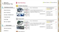 Please check Target review car charter rankingHere is Target car charter ranking that you need. If you sightse...