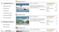 Please check HIRO-Chan Surfing Popular Ranking OPEN!!! This is our surfing popular ranking! Bali is the most p...