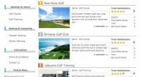 Hiro-Chan Spa Popular Ranking OPEN!!! Have you ever play golf in Bali? If you have not you should try it! It i...