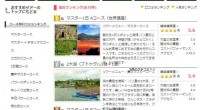 マミチャンのおすすめツアーに人気ランキングがオープンしました!運転手、日本語ガイド付きのマミチャンのおすすめツアーで、お子様と一緒にバリ島の自然や文化に触れるツアーに出かけましょう!人気ランキングのページで、みんなが注目...