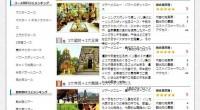 バリ島観光.comのおすすめツアーにクチコミページがオープンしました!運転手付きのお車でバリ島を自由に観光。お寺やライステラス、市場、バリの伝統舞踊、工芸の村など、魅力あふれる多彩なメニューをご用意しています。それらを実...