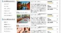 バリ島観光.comのスパ & エステにクチコミページがオープンしました!バリ島で、心ゆくまでスパ & エステを楽しんでみませんか? バリ島には数多くのスパがあり 多くのスパメニューが、ございます。クチ...