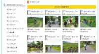PTビッグワンのアクティビティにサイクリングの比較ページが新登場!バリ島の豊かな自然を満喫できるサイクリングツアーは、なんと9種類もコースがあります。どの催行会社のツアーにしようか迷った方は、比較ページをうまく活用してあ...