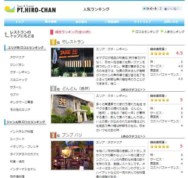 PTヒロチャンのレストランに人気ランキング登場!