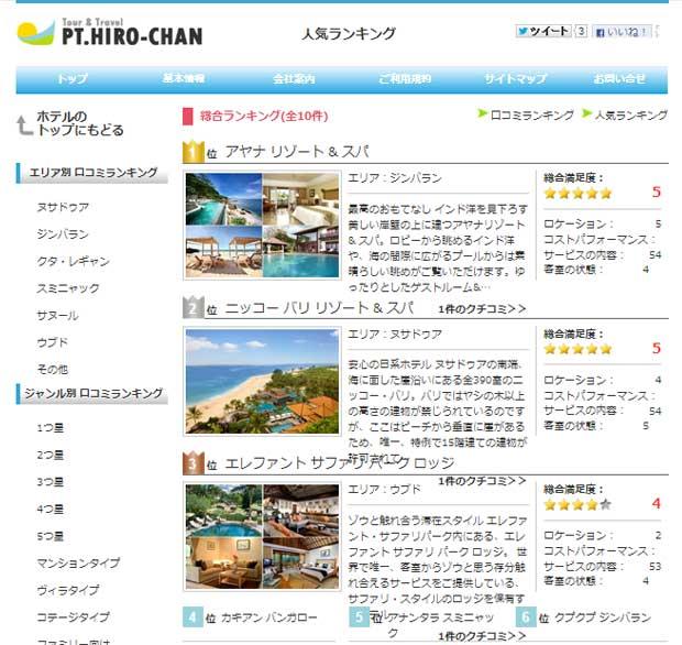 ヒロチャンのホテル情報に人気ランキング登場!