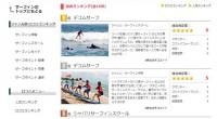 マミチャンのサーフィンにクチコミページがオープンしました!バリ島 サーフィンを楽しみたいファミリー旅行をご計画中の方々はターゲットにおまかせ下さい!!初めての方は体験サーフィン、ステップアップにはスクール、中級者以上の方...