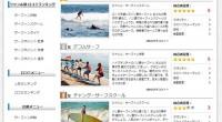 バリ島観光.comのサーフィンにクチコミページがオープンしました!初心者には体験サーフィン、上達したい方はスクール、中級者以上の方はサーフィンガイドがおすすめです。レベルに合わせて、お選びくださいませ。こちらのページの人...