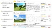 バリ島ハンターのゴルフに人気ランキングがオープンしました!バリ島は小さな島ですが、個性豊かなゴルフコースが海のそばや高原にあり、 バリ島ならではの豊かな自然の中で、爽快にプレイいただけます。 こちらのページで、人気のゴル...