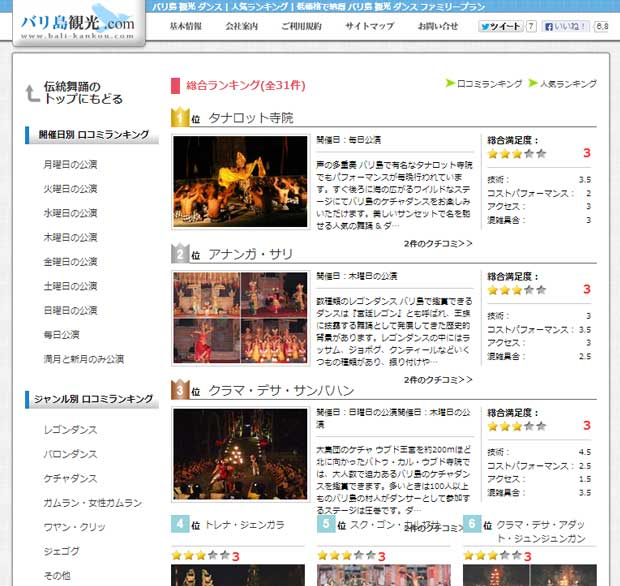 バリ島観光.comの伝統舞踊に人気ランキング登場!