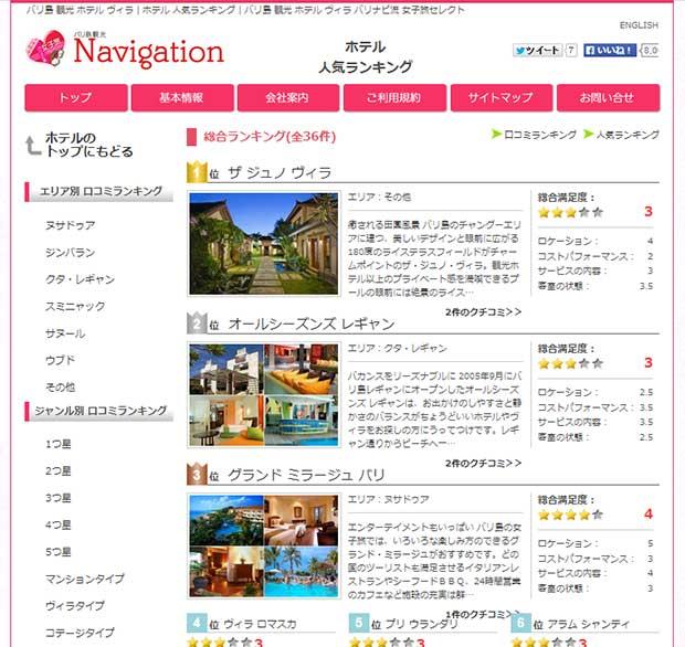 バリ島観光ナビゲーションのホテル & ヴィラに人気ランキング登場!